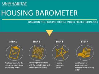 Housing Course - 5 - Housing Barometer - 2019